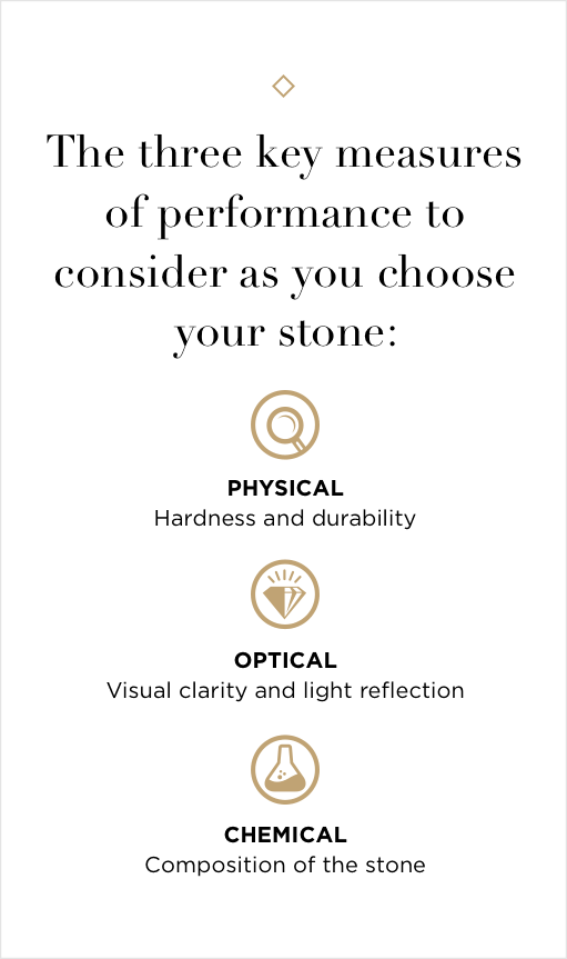 The 3 key measurements of performance