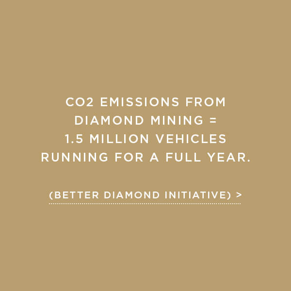 Environmental Impact, Energy Usage, CO2 emissions from diamond mining = 1.5 million vehicles running for a full year. (Better Diamond Initiative)