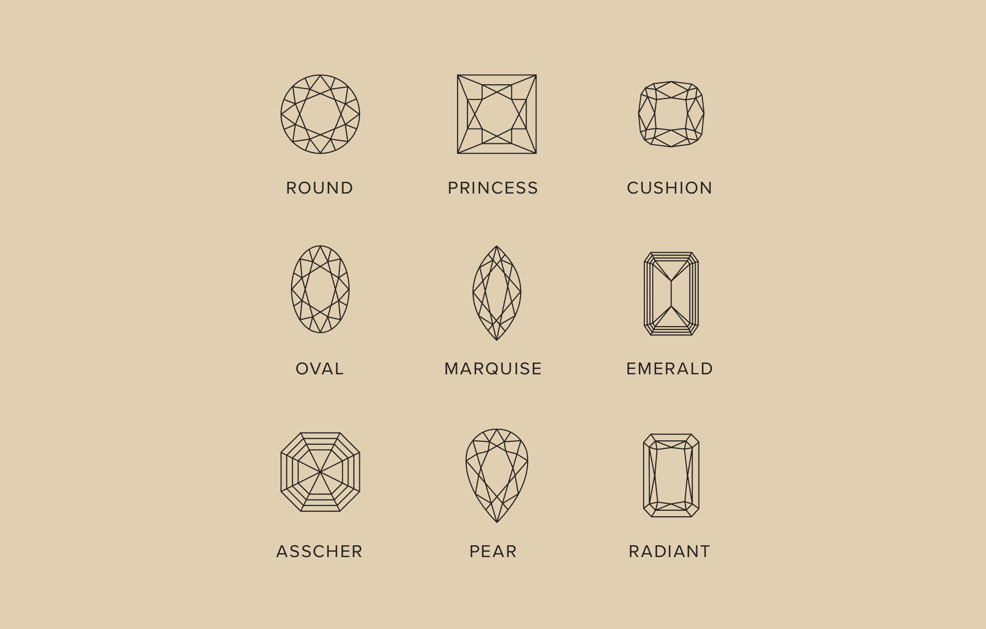 A graphic featuring the six most popular stone shapes.