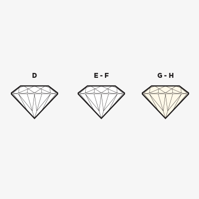 A Key to the Diamond Color Scale